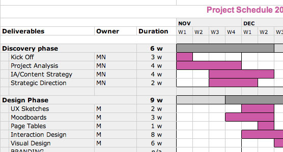 Use google docs spreadsheets to create a workback schedule for Website build project plan